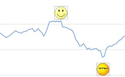 HappinessGraph.jpg
